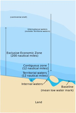 United Nations Convention on the Law of the Sea - Wikipedia, the free encyclopedia