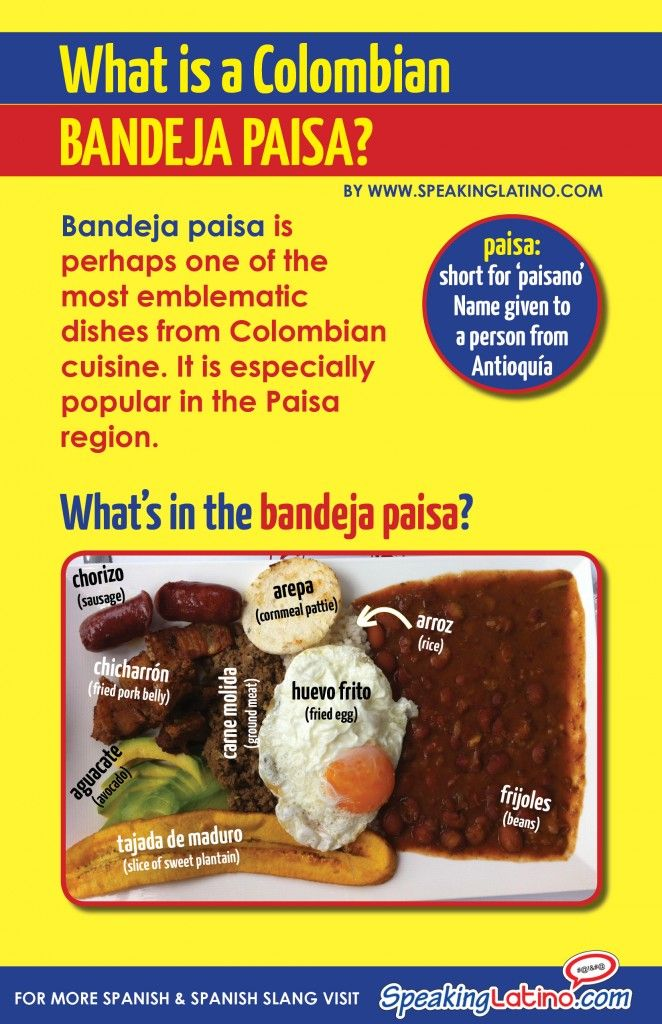 Infographic: The 9 Components of The Colombian Bandeja Paisa
