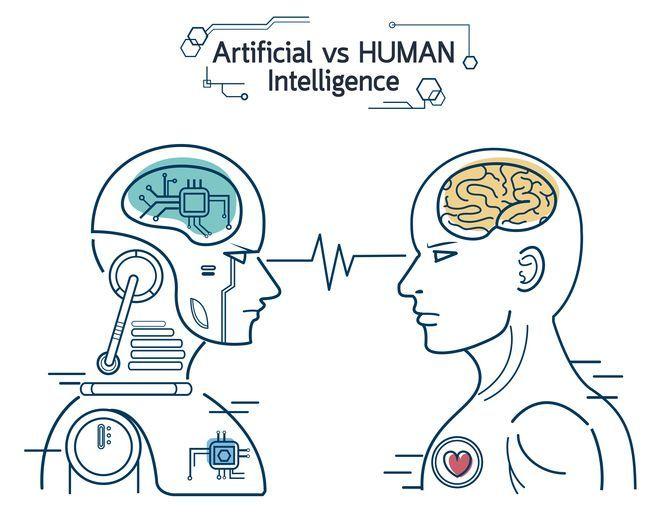 Roboter gegen Mensch. AI Künstliche Intelligenz und Human Intelligence  Concept Business ... | Yapay zeka, Logolar