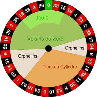 Any roulette trick that will make you rich with one single bet. http://ceskecasinoonline.cz/ruleta-online/