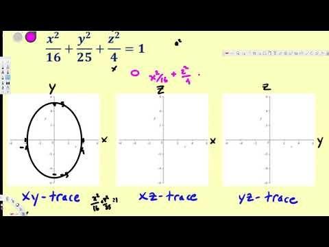 Quadric Surface - The Ellipsoid - Vector Calculus