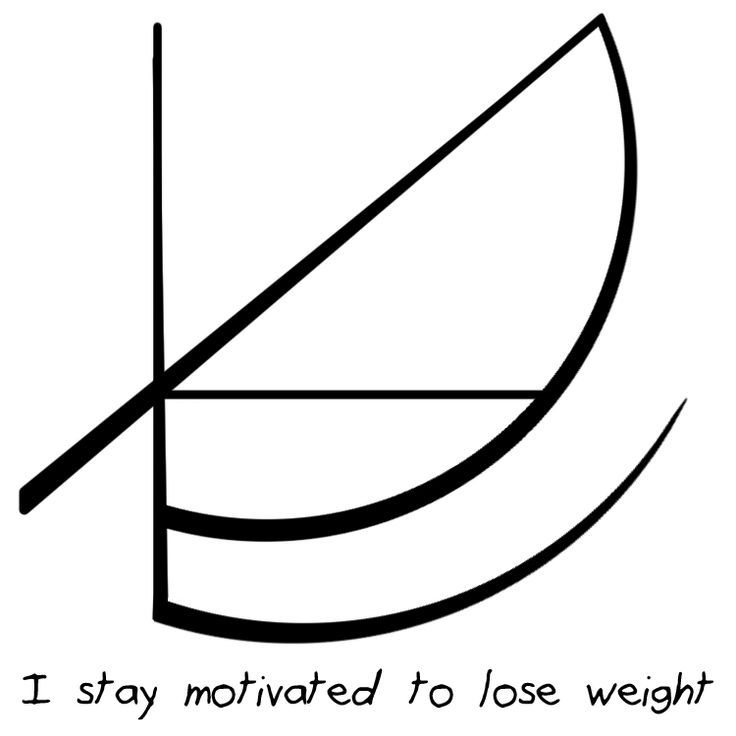 """""""I stay motivated to lose weight"""" sigil requested by anonymous"""