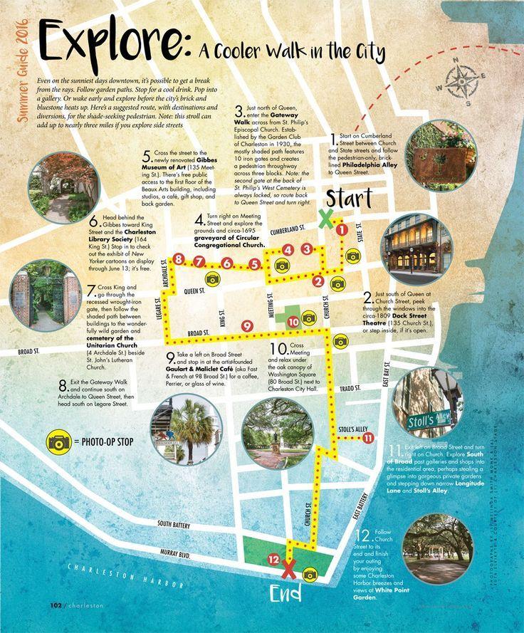 Favorite Things Friday Vol. 13, Lauren Kelp Blog, Flat Lay Art Prints, Crocs for Kids, Walking Map of Charleston, http://www.simplestylings.com