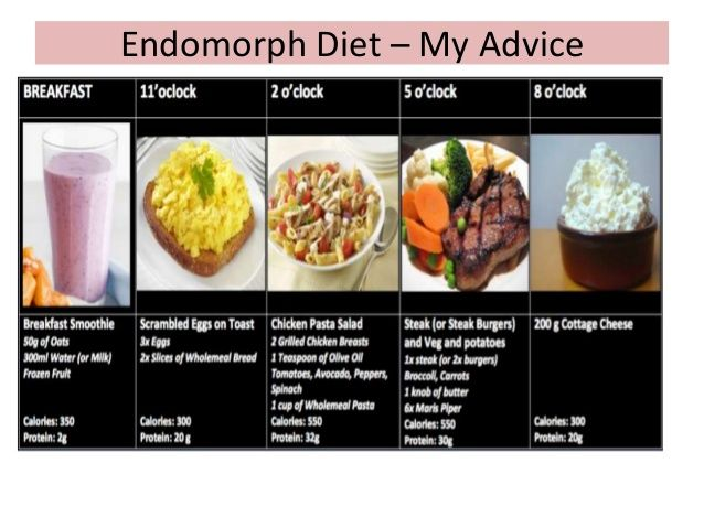 diet plan for endomorph to lose weight