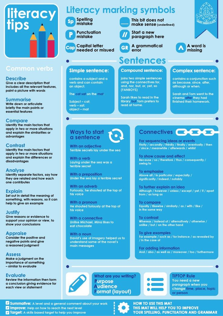 This is a great handout for the classroom. There are many literacy tips through…