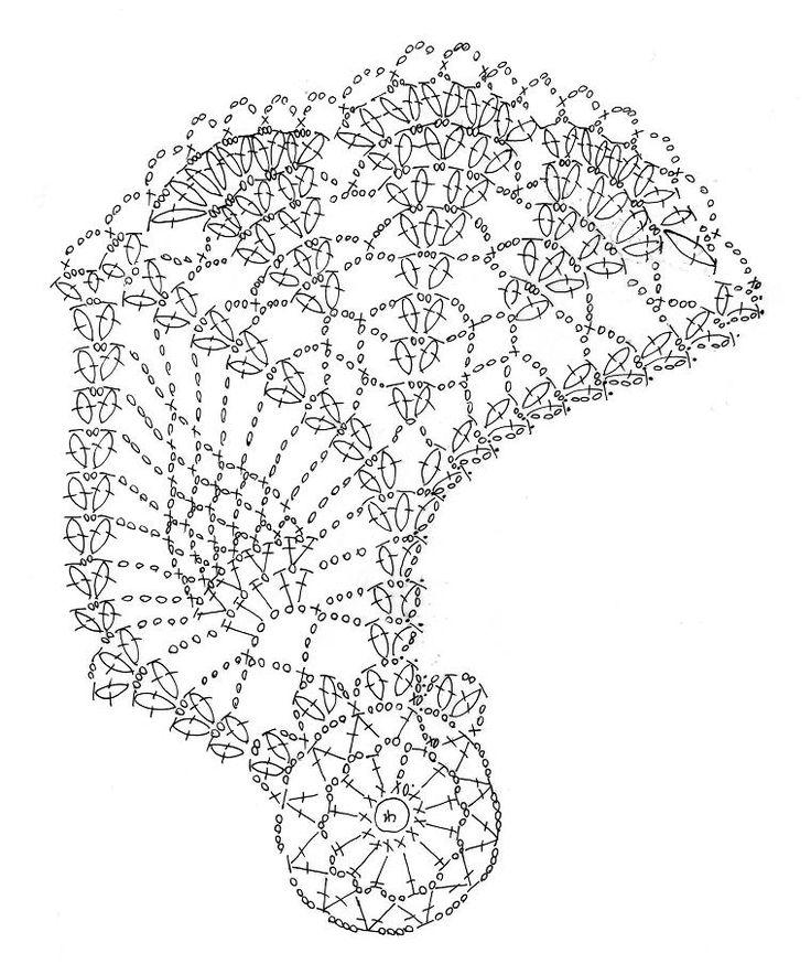 180 best ••Crochet • Doilies, coasters&placemats III