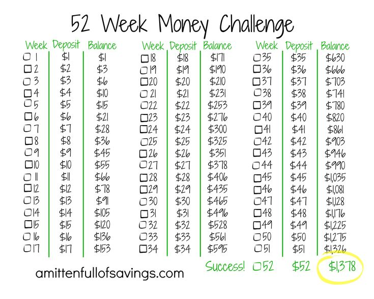 Going to see about starting on this and doing it as a bi-weekly thing (adding up two weeks to equal what they have given my pay schedule)