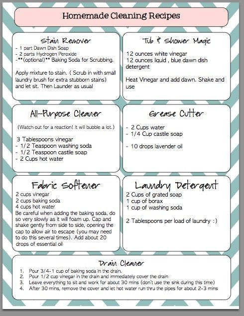 569443f432ade0294dcfc4f85cb4f9cc  cleaning recipes cleaning hacks DIY Cleaners, Homemade Cleaners, Natural Cleaning using ingredients that are in ...