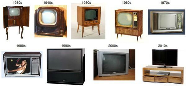 Television, not just a TV set