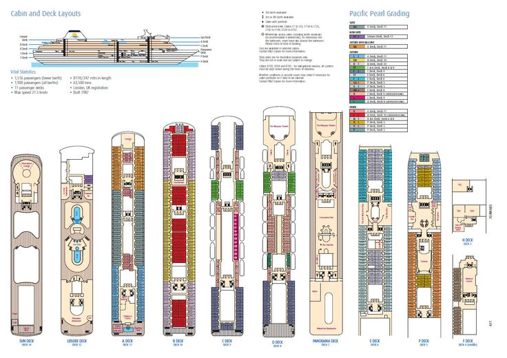 Deck Plan for Pacific Pearl