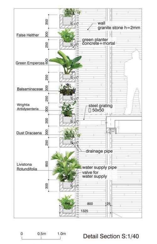 Vegetation as solar protection, Stacking green [093]   filt3rs