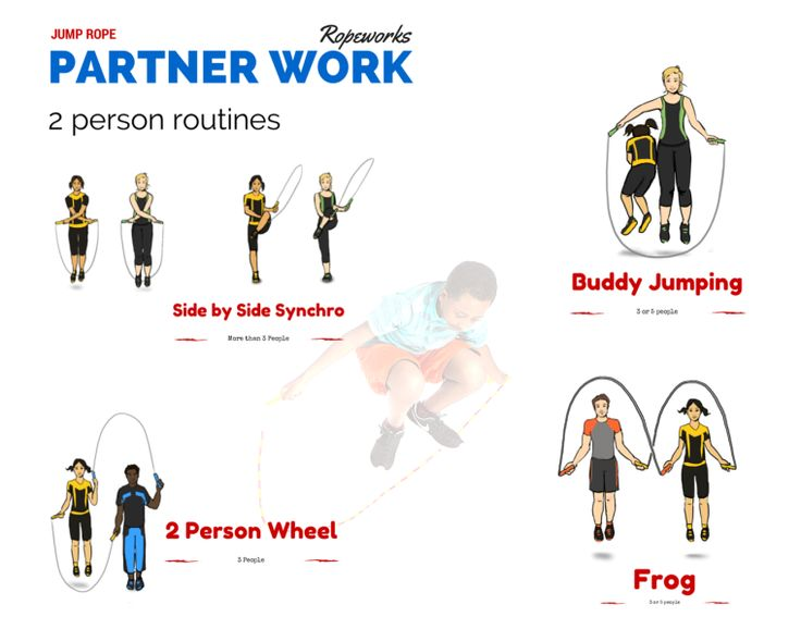 Classroom Pe Ideas ~ For educators archives jump rope skills instruction and