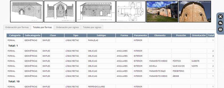 Totales de marcas de cantero por edificios.