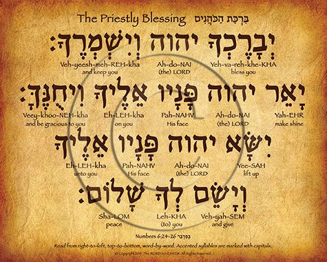The Priestly Blessing Hebrew Poster Numbers 6:24-26  For we are a kingdom of Priests... #identity