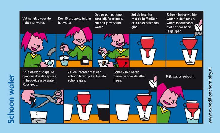 Maak vervuild water weer schoon.