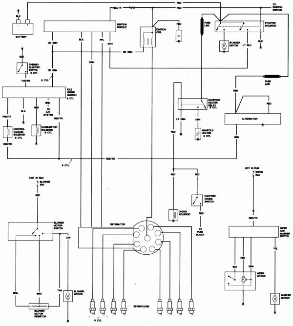 Engine Wiring Diagram 1979 Jeep Cj5 And Repair Guides