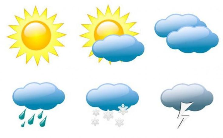 Картинки знаков погоды