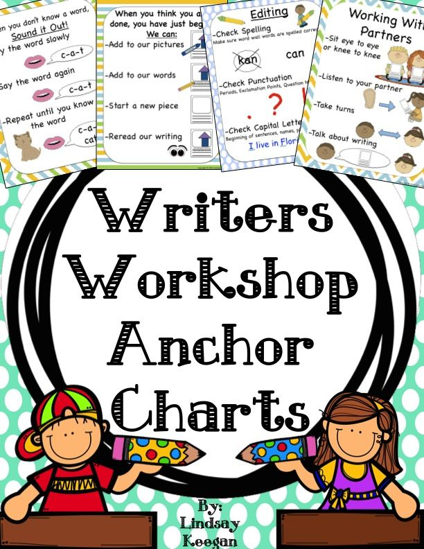 Argument writing anchor charts for kindergarten