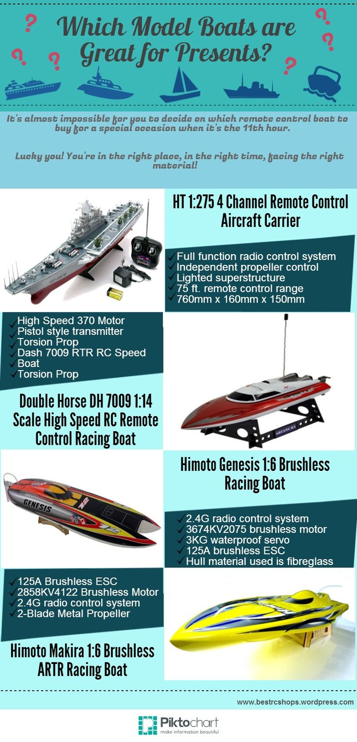 Top RC Model Boats for Presents  Know what you want to buy for him or her!