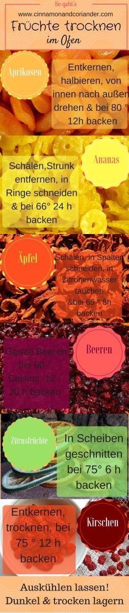 Früchte selbst trocknen im Ofen - So einfach geht's