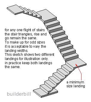Dogleg Staircase Google Search Stair Landing Stairs