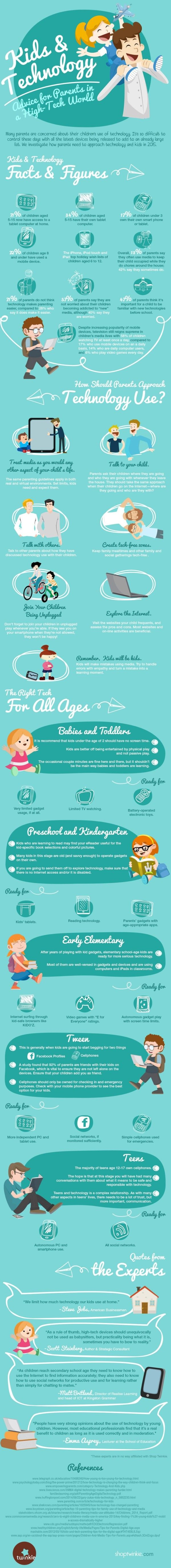 63 best Educate Empower Kids images on Pinterest   Gentle parenting ...
