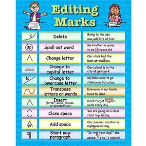 Editing Marks Poster: Revising Editing, Edit Marks, Editing Marks Proofreader, Teaching Ideas, She, Classroom Writing Ideas, Teacher Life, Classroom Ideas
