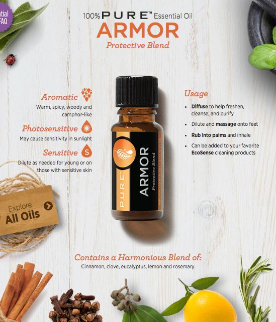 Fill a glass roller bottle (or other small glass bottle) with: 15 drops Armor…