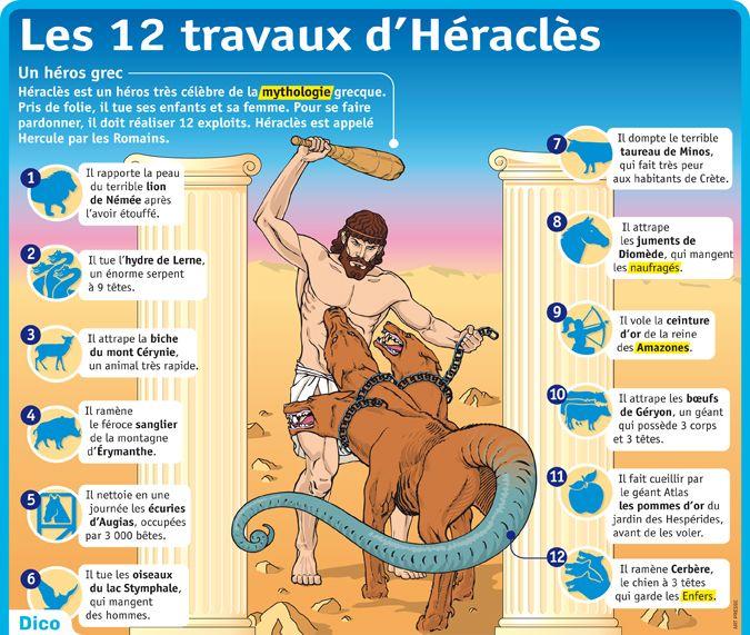 Les 12 travaux d'Héraclès ( Métamorphoses d'Ovide - livre 9)