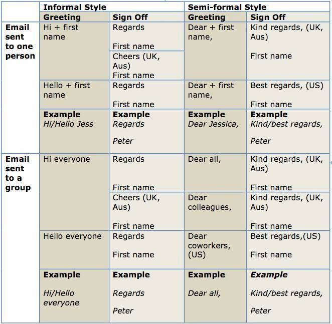 email greetings examples
