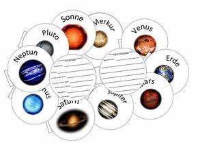 Diese kleinen Planetenbüchlein können von den Kinder ausgefüllt werden, dabei entsteht ein Steckbrief des Planeten. Dazu kann man ihnen Wis… – ines marquart