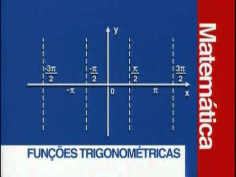 ▶ C 09 - Funções Trigonométricas no Ciclo Trigonométrico II - Matemática - Vestibulando Digital - YouTube