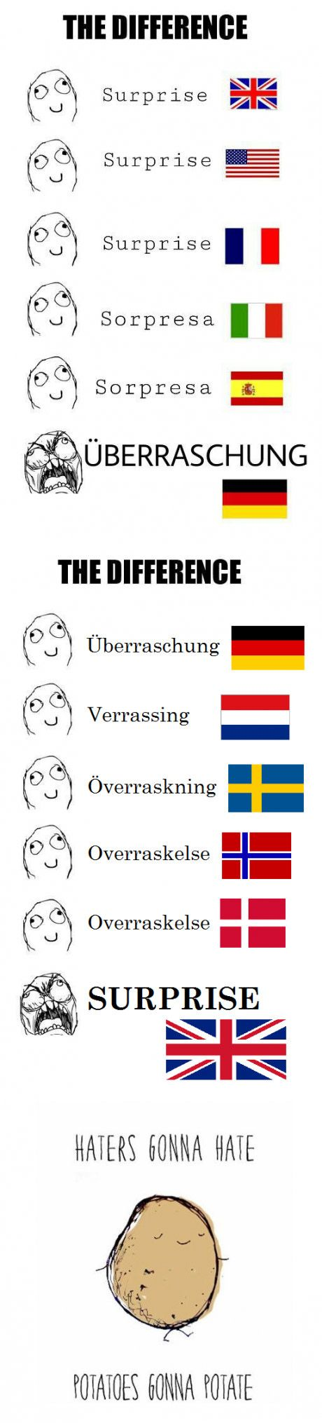 And then we have finnish.... said someone somewhere :-D