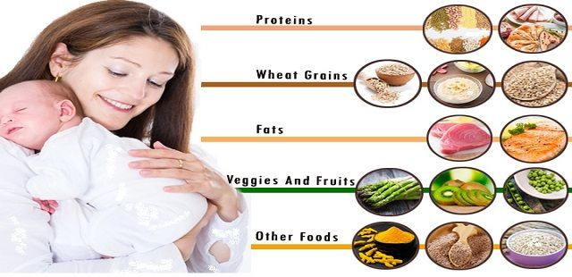 Diet Ibu Menyusui Tips Langsing Setelah Melahirkan