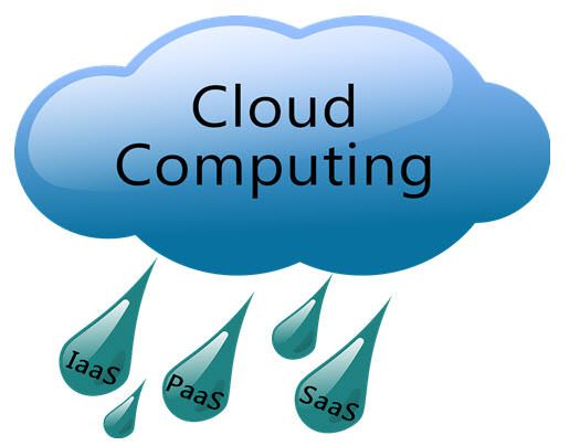 Cloud comes in form of affordable and low-price shared hosting facilities for small, infant and medium sized businesses.