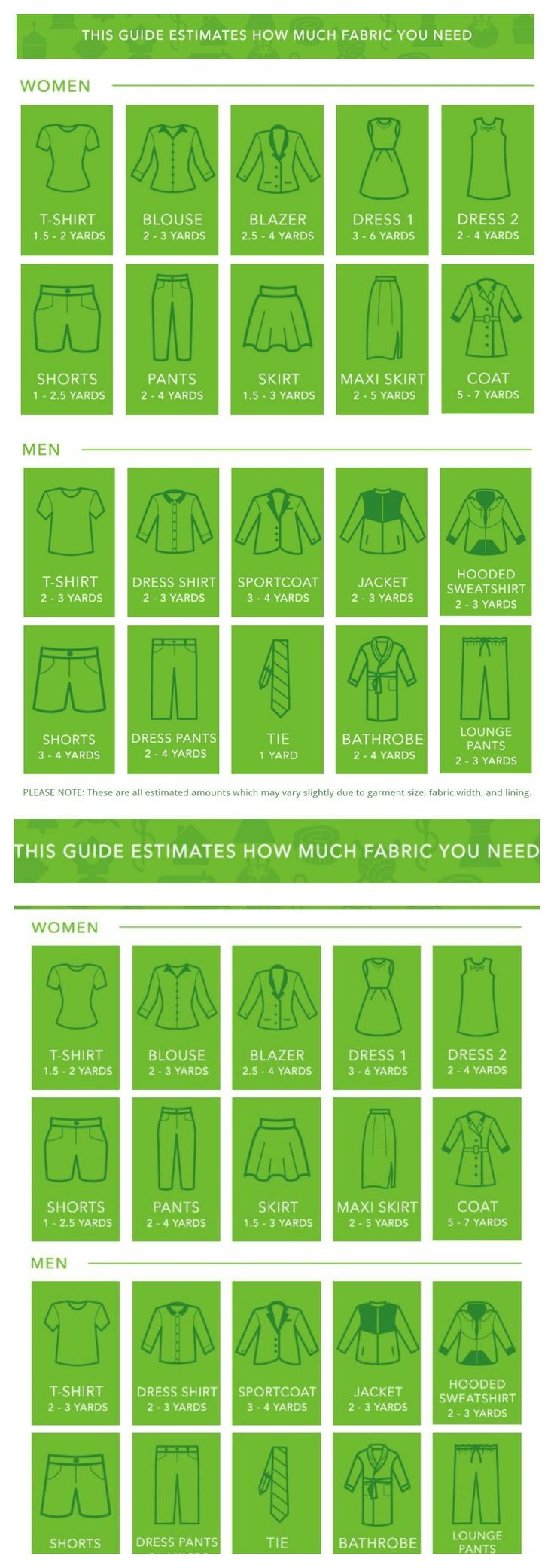 Wondering how much fabric you need for your next project? Check out this guide! Pin now read later! Sewing cheat sheet!
