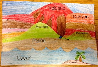 Awesome landform lessons