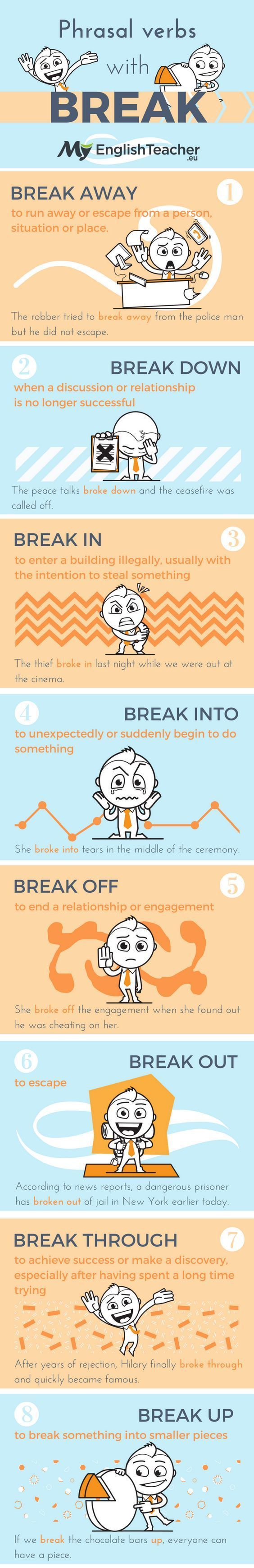 Phrasal verbs with BREAK