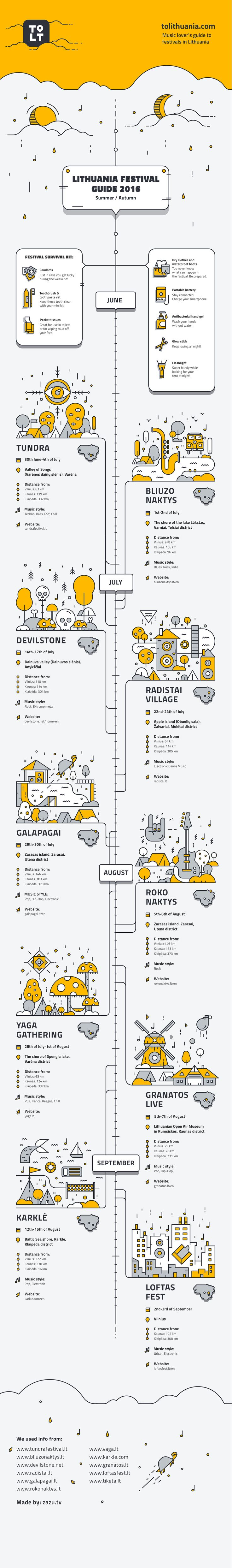 Lithuania Festival Guide on Behance                              …