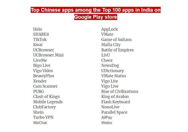 Tik Tok And All 59 Chinese Apps Banned In India Apps List App Social App