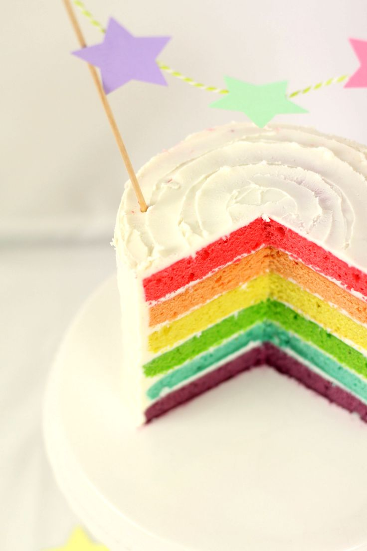 Recette du rainbow cake Recette gateau arc en ciel #rainbowcake #gateauarcenciel #cake http://www.sibo-sibon.com/blog/recette-rainbow-cake