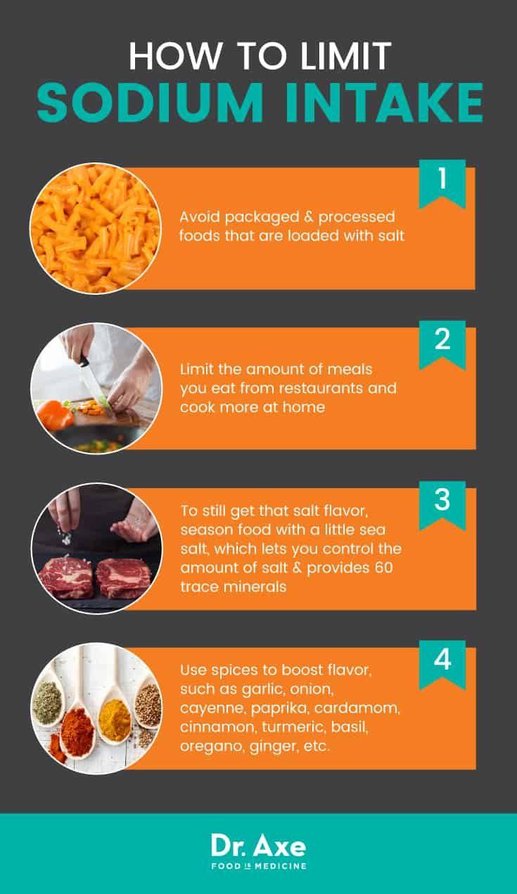 Top 15 Low Sodium Foods No Sodium Foods Heart Healthy Recipes Low Sodium High Sodium Foods