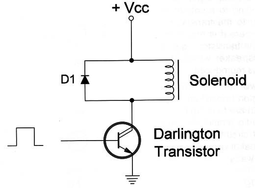 circuit is placed in the base to ground circuit the oscillator is