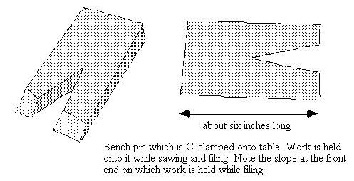 [Ganoksin] Some basic metal working tools for beginners[Ganoksin] Algumas ferramentas de trabalho de metal básicos para iniciantes
