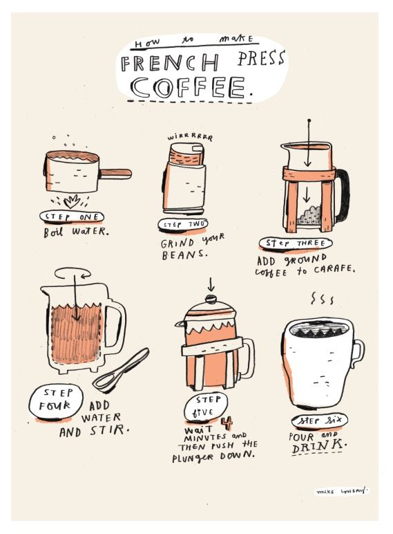 MIKE!  your illustration popped up on Pinterest!  mikelowerystudio:  how to make french press coffee.