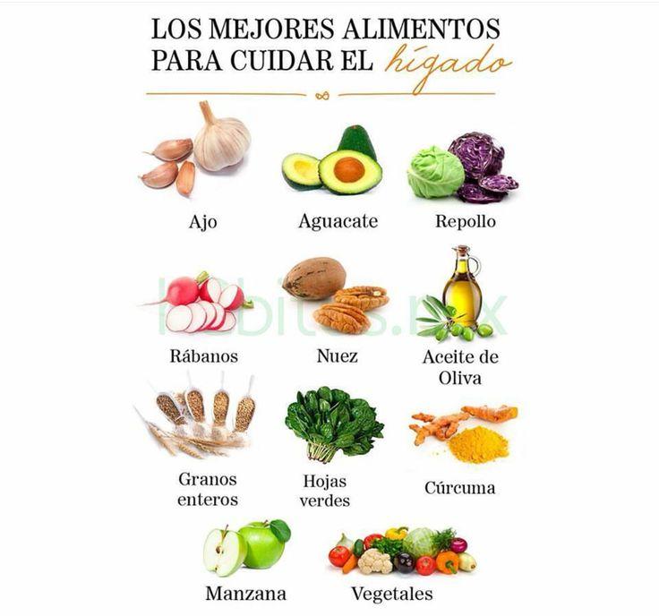 Los mejores alimentos para cuidar el h gado healthy tips pinterest alimentos y mejores - Mejores alimentos para el higado ...