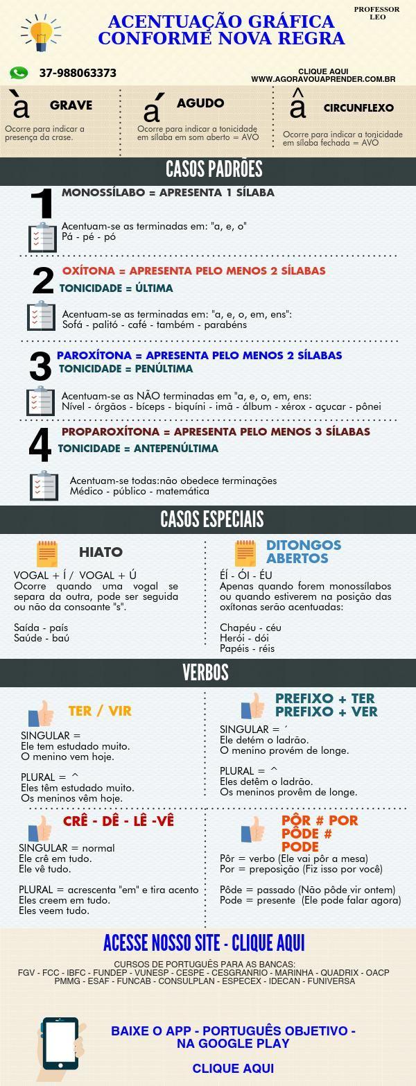 Acentuação Gráfica | Piktochart Infographic Editor
