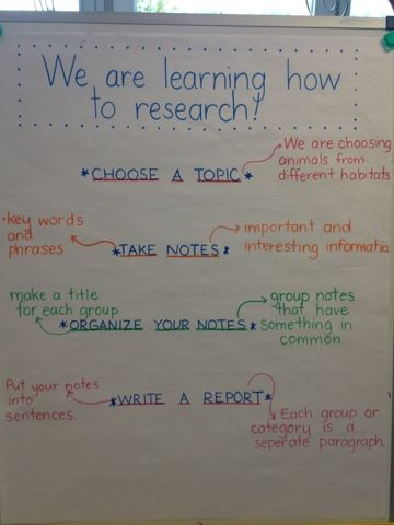 Research anchor chart