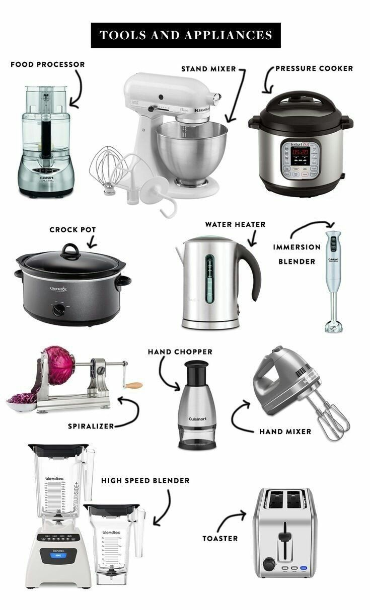 Kitchen Appliances In 2020 Kitchen Essentials List Kitchen Necessities Kitchen Essentials