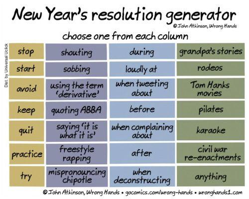 nevver:Resolution generator